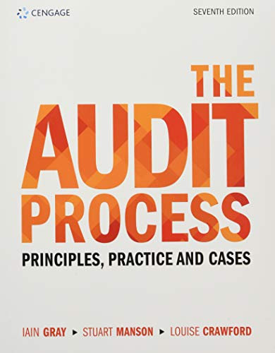 The Audit Process from Cengage Learning EMEA