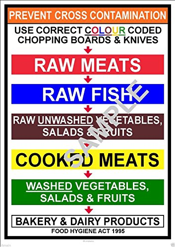 PREVENT CROSS CONTAMINATION USE COLOUR CODED CHOPPING BOARDS KNIVES A4 POSTER SIGN from CP Compliance Posters UK