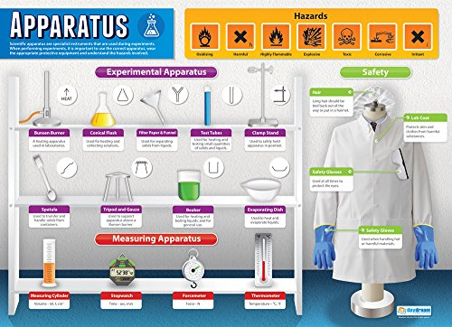 Apparatus | Science Posters | Laminated Gloss Paper Measuring 850mm x 594mm (A1) | Science Charts for The Classroom | Education Charts by Daydream Education from DAYDREAM EDUCATION