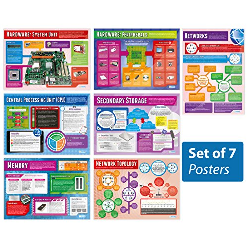Computer Systems and Networks Posters - Set of 7 | Computer Science Posters | Gloss Paper measuring 850mm x 594mm (A1) | STEM Posters for the Classroom | Education Charts by Daydream Education from Daydream Education