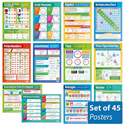 Full Set of 45 Maths Posters | Maths Educational Wall Chart/Poster In High Gloss Paper (A1 850Mm X 594Mm) from DAYDREAM EDUCATION
