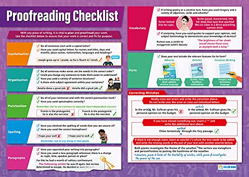 "Proofreading Checklist | English Posters | Gloss Paper Measuring 33"" x 23.5"" 