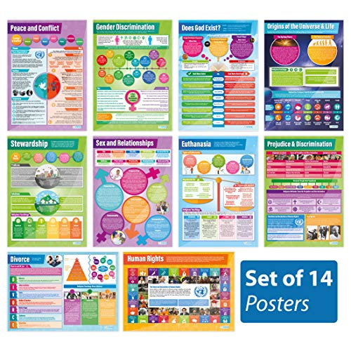Religious, Philosophical and Ethical Studies Posters - Set of 14 | Religious Education Posters | Gloss Paper 850mm x 594mm (A1) | Religious Studies Charts | Education Charts by Daydream Education from DAYDREAM EDUCATION