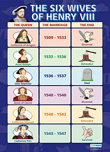 The Six Wives of Henry VIII | History Posters | Gloss Paper measuring 850mm x 594mm (A1) | History Classroom Posters | Education Charts by Daydream Education from Daydream Education