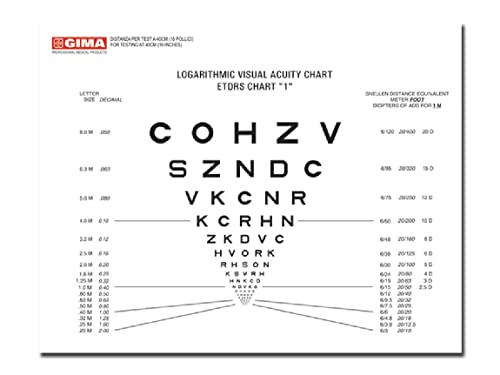 Gima - Sloan Optometric Chart, for Near Vision, 2 Side Printed, Dimensions 18 x 23 cm, Distance 40 cm from GIMA