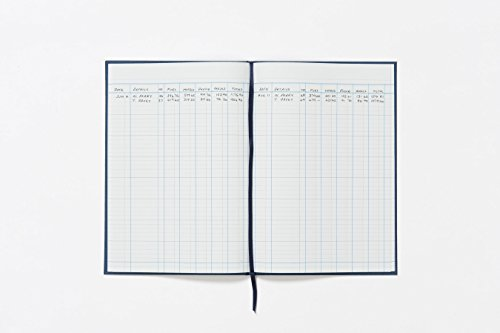 Exacompta Guildhall Account Book, 298x203mm, 5 Cash Columns from Exacompta