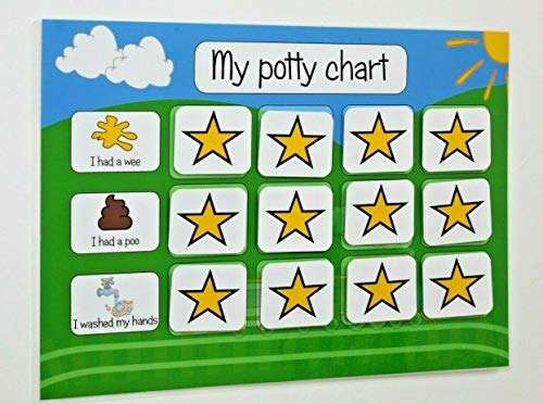 Happy Learners Potty Training Reward Chart - Re-usable A4 star chart for toilet/potty training - TRAIN from Happy Learners