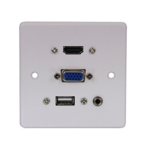 LINDY Multi AV Faceplate from LINDY