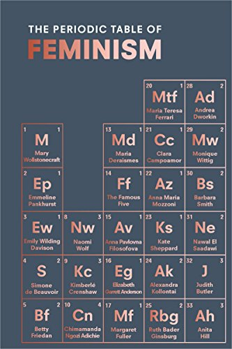 The Periodic Table of Feminism from Pop Press