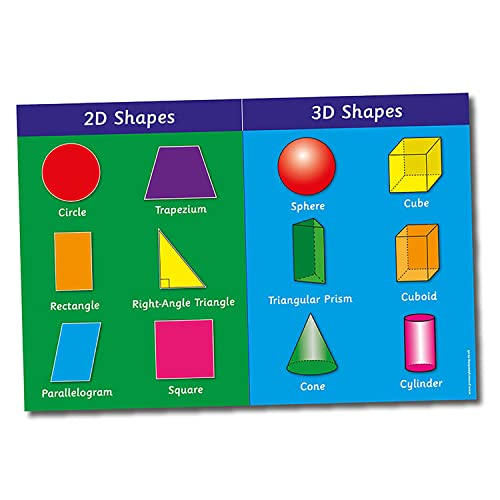 School 3D & 2D Shaped Paper Poster Classroom Displays A2 - Primary Teaching Services from Primary Teaching Services Ltd