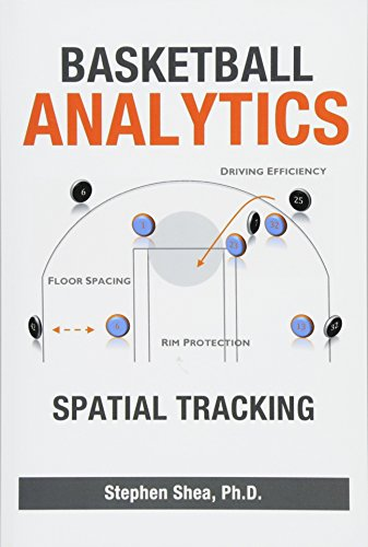 Basketball Analytics: Spatial Tracking from Ingramcontent