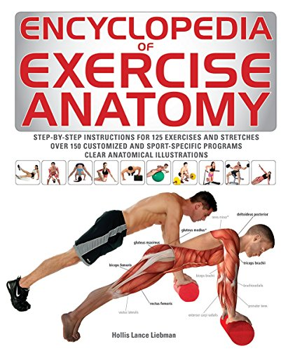 Encyclopedia of Exercise Anatomy (Anatomy of) from Bloomsbury Publishing