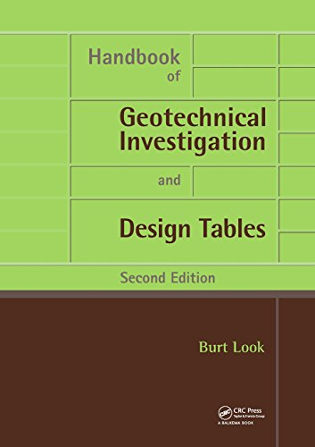Handbook of Geotechnical Investigation and Design Tables (Tayl70) from CRC Press
