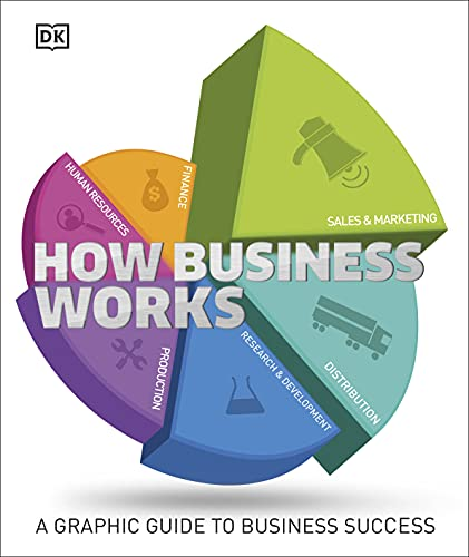 How Business Works: The Facts Simply Explained from imusti