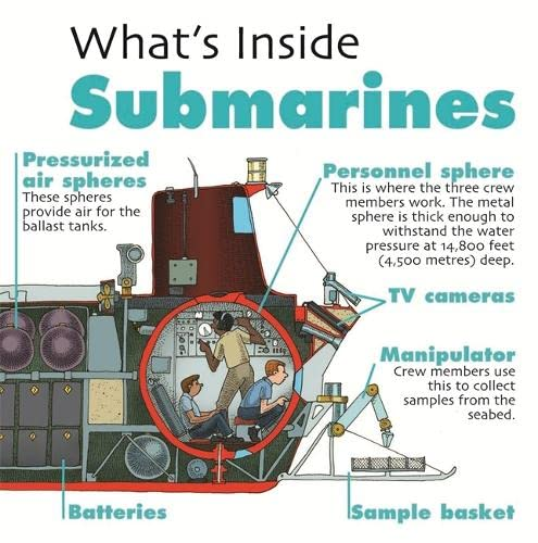 Submarines (What's Inside?) from Franklin Watts