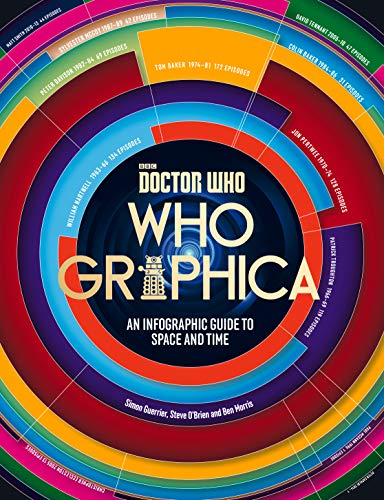 Whographica: An infographic guide to space and time from BBC Books