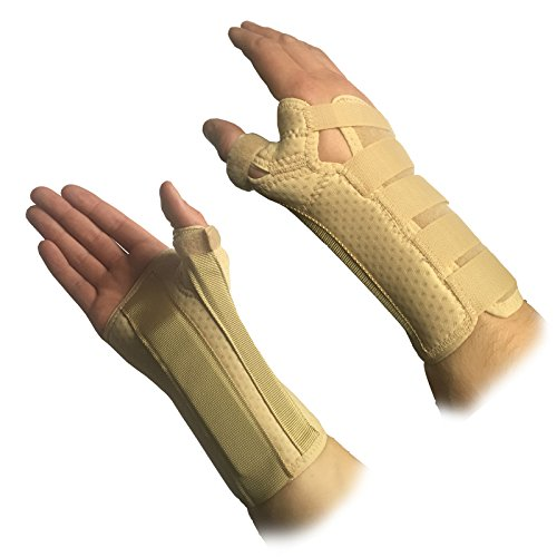 Solace Orthopaedic Comfort Hand Wrist Thumb Sprain Guard Support Brace Protector - Large - Right from Solace Bracing