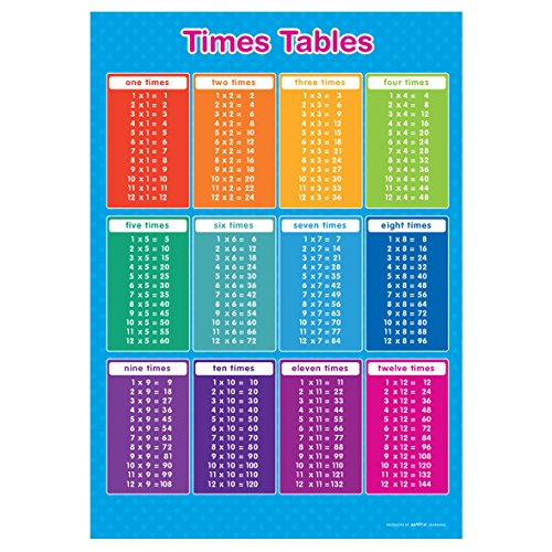 A3 Times Table Poster Numeracy Educational Learning Teaching Resource - BLUE from Summit