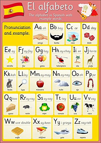 Spanish Alphabet Poster (A0 Size 84.1 x 118.9 cm) from Tiger Moon