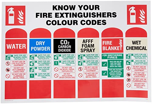 "Viking Signs FZ388-A4L-V ""Know Your Fire Extinguishers Label Colour Codes"" Sign, Vinyl, 200 mm H x 300 mm W from Viking Signs"