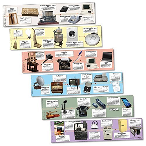 Wildgoose Education WG7343 Technology through the ages timeline (Pack of 6) from Wildgoose Education