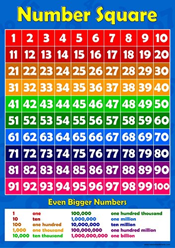 Number Square 1 to 10 Childrens Wall Chart Educational Learning To Count Numeracy Childs Poster Art Print WallChart from Wisdom Wall Charts