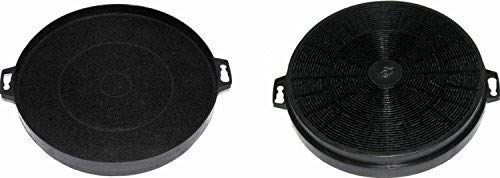 Baumatic S1 Recirculation Charcoal Filter For Cooker Hood from bartyspares
