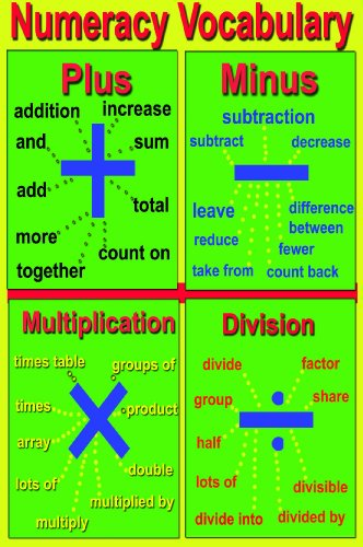laminated Numeracy Vocabulary - Educational Poster Chart | explain addition subtraction division multiplication for children kids primary school type poster from ukposters_and_leatthers