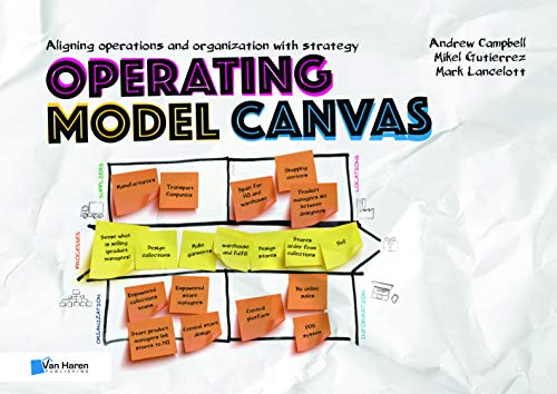 Operating Model Canvas from van Haren Publishing